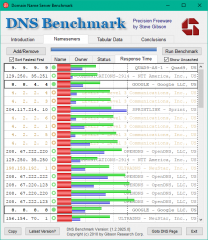 DNS BenchMark.png